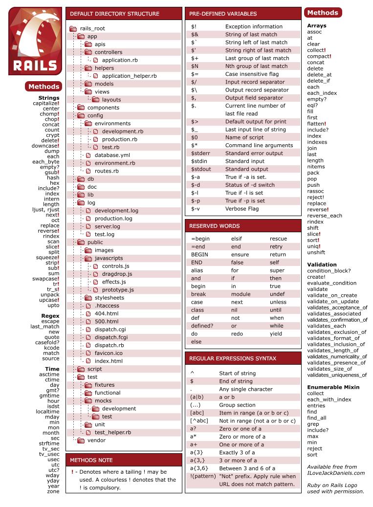 Index of /pdf/Gentoomen Library/Programming/Ruby/